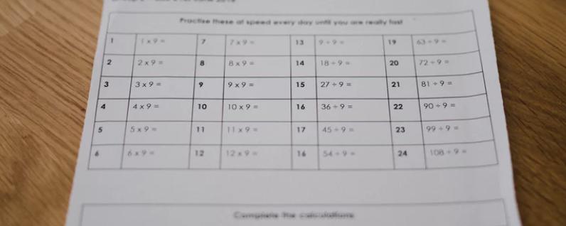 24/7 Math – 7th Grade